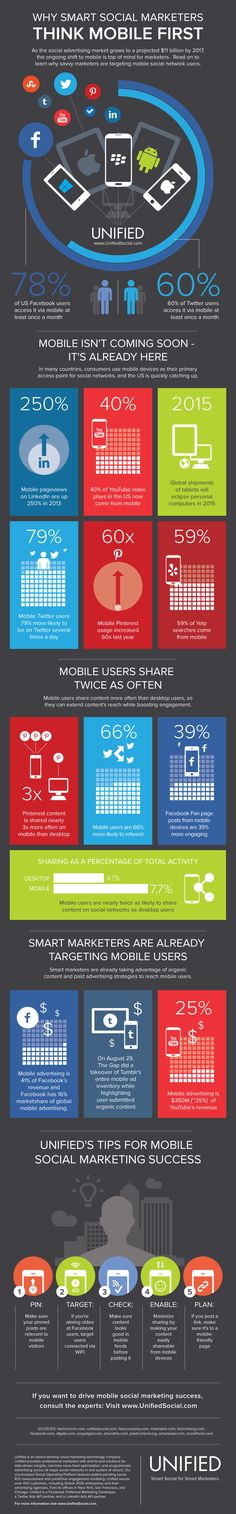 Mobile users share nearly twice as often as desktop users Mobile Twitter users are 79% more likely to be on Twitter several times per day Fa...