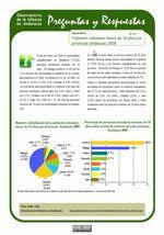 Población extranjera menor de 18 años por provincias andaluzas, 2009