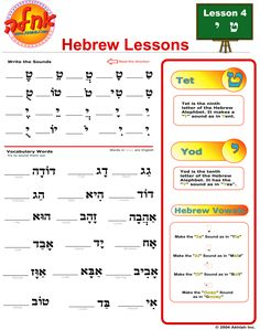Hebrew Lesson One - Aleph, Bet and Vet and some of the vowels in ...