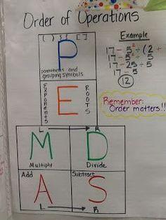 Math Geek: Grade Math Anchor Charts (Order of Operations). Math Charts, Math Anchor Charts, Science Anchor Charts 5th Grade, Sixth Grade Math, Fourth Grade Math, Fifth Grade, Math Strategies, Math Resources, Math Intervention