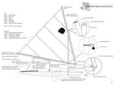 1000  images about small sailboats on pinterest