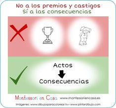 Educar sin premios ni castigos - Parenting without rewards or punishments • Montessori en Casa