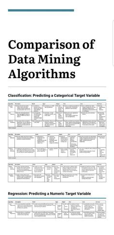 Data mining and machine learning – what is it and what is the difference between them? Computer Coding, Computer Programming, Computer Science, Marketing Mobile, Digital Marketing, Data Science, Science And Technology, Machine Learning Artificial Intelligence, Artificial Intelligence Technology