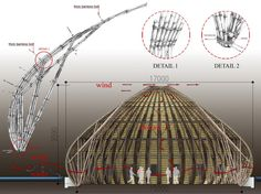 Bamboo-Dome-cafe-wNw-By-Vo-Trong-Nghia-bamboo-dome-details.jpg (1025×768)