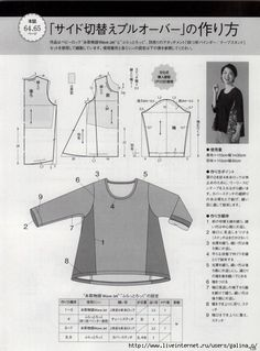 Style book весна 2018 - Her Crochet Dress Tutorials, Sewing Tutorials, Blouse Patterns, Clothing Patterns, Apron Patterns, Japanese Sewing Patterns, Coin Couture, Sewing Blouses, Dress Making Patterns