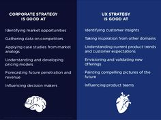 Corporate Strategy's and UX Strategy's Strengths.  www.slideshare.net/UXSTRAT/buley-uxstrat-slides-final-copy/36