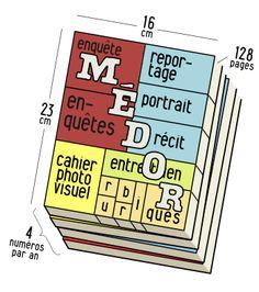 Médor n'est pas un chien. Ce sera un magazine trimestriel belge et coopératif d'enquêtes et de récits. Au programme, 128 pages en quadrichromie, 16 × 23 cm, avec 100 % de journalisme, des enquêtes, des récits, des portraits, des photos, des graphes, des rubriques qui en ont dans le ventre. Le tout centré sur la Belgique.