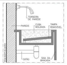 Banheiro - Pia