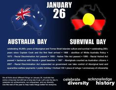 NACCHO Aboriginal health and January 26 debate: What does Australia Day mean for our mob ? Aboriginal Education, Indigenous Education, Aboriginal History, Aboriginal Culture, Aboriginal People, Aboriginal Flag, Racism In Australia, Australia Day, Learning Stories Examples