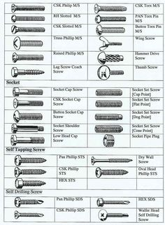 297 Best Screws Nuts Bolts And Washers Charts Images In