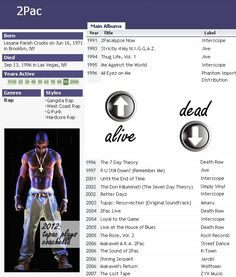 Tupac Dead Body   Following Tupac's appearance as a hologram at the Coachella 2012 ...