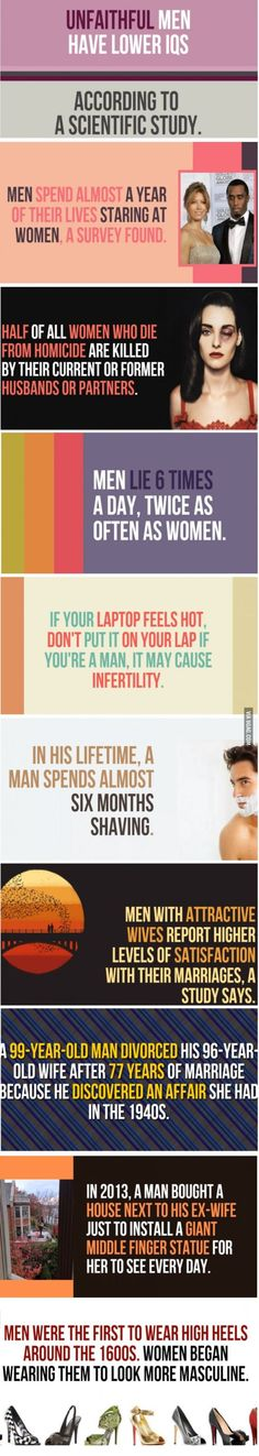 10 Random Facts About Men