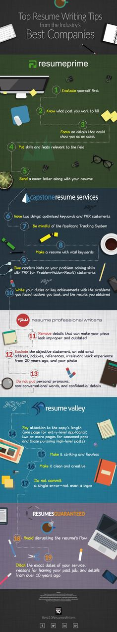 How to Transform Everyday Tasks into #Resume-Worthy Quantifiable - achievements resume