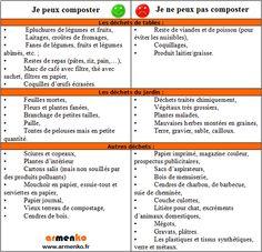 Informations Composteur - Armenko - Best Pins Live