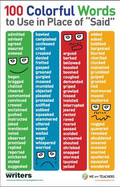 "100 Words to use in place of ""Said"" 