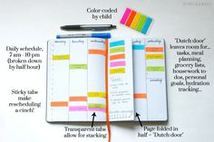 Bullet Journal Busy Mom Schedule Spread 1 with labelling (1)