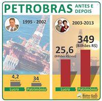 Rubem Gonzalez: Governo deveria reagir ao ataque dos privatistas recomprando ações da Petrobras | Folha Diferenciada