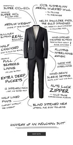 Everything about suit