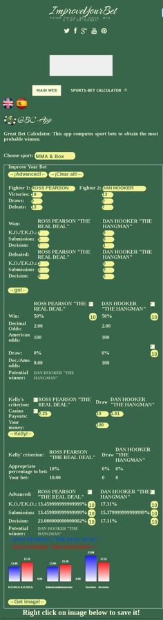 UFC fight night 110 forecast predictions and picks ROSS PEARSON THE REAL DEAL Vs DAN HOOKER THE HANGMAN