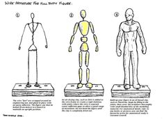 Here is a three-step guide to making a wire armature for a human male clamation figure to correct standard human proportion (approx. to 7ths.) the first three images show how to shape each of the t...
