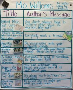 What better way to work on author's message than with my favorite author, Mo Willems?! Love him.