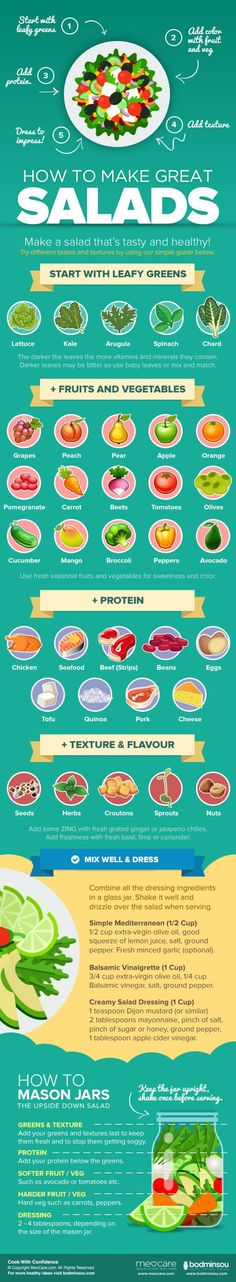 For making salads that don't suck. | 20 Cheat Sheets For When You're Trying To Eat A Little Healthier