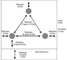Pattern Measurements