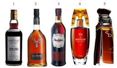 Top Ten Most Expensive Whisky In The World