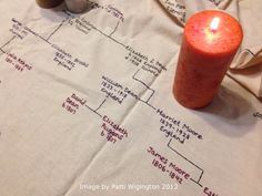 Make An Altar Cloth to Honor Your Ancestors: How to Make an Ancestor Altar Cloth