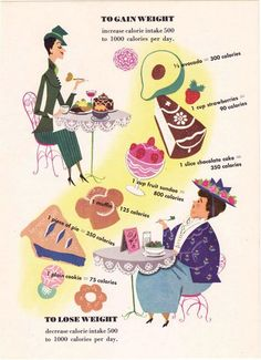 Vintage DIETING illustration page Alice and Martin Provensen calories weight loss diet - Free U.S. shipping