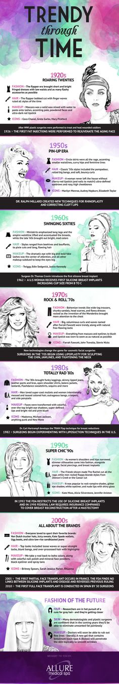 Trending Through Time Beauty Infographic via @alluremedical #AllureMedicalSpa #BeautyTrends #FashionTrends
