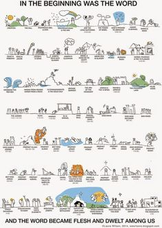 Old Testament Timeline Printable for kids and Free Sunday School Printables on Frugal Coupon Living.