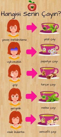 Hangisi senin çayın?