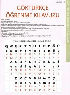 Göktürk kılavuzu Ancient Alphabets, Ancient Scripts, History Memes, History Facts, Fictional Languages, Alphabet Code, Learn Turkish Language, Blonde Jokes, Ancient History