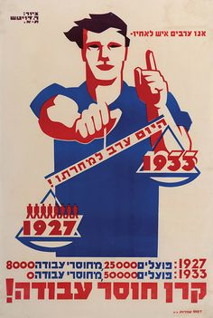 Clenched fist/Hand/Arm/Fingers   The Palestine Poster Project Archives