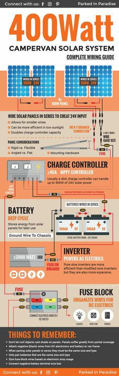 DIY wiring guide for a 400 watt solar panel system. Perfect kit for a campervan build! I want this on my own van build! Perfect solar power setup of #vanlife