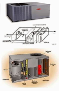 Electrical Knowhow: Electrical Wiring Diagrams for Air Conditioning Systems – Part Two Hvac Air Conditioning, Refrigeration And Air Conditioning, Ac Wiring, Electrical Wiring Diagram, Hvac Tools, Hvac Filters, Hvac Maintenance, Heating Systems, Engineering Courses