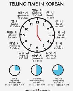 study korean – Learn Basic Korean Vocabulary & Phrases with Dom & Hyo Korean Slang, Korean Phrases, Korean Quotes, Korean Logo, Learn Basic Korean, How To Speak Korean, Korean Words Learning, Japanese Language Learning, The Words