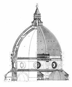 Cúpula de Santa María de las Flores. Construida por Brunelleschi entre 1417-1446. Cúpula de 43 m de diámetro y 115 m altura. Sección elíptica. Renacimiento.