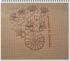 schema sottobicchieri natalizi Fabric Crafts, Camilla, Mandala, Imagination, Clothes Crafts, Mandalas
