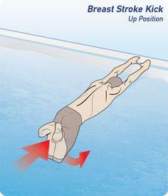 How to kick breast stroke