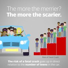 For teens, the risk of a fatal crash goes up with each additional passenger. In honor of Teen Driver Safety Week, talk to a teen about the dangers of distracted driving.