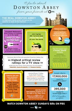 10 'Downton Abbey' Facts via http://www.downtonabbeyaddicts.com/2012/04/10-downton-facts-via-pbs.html