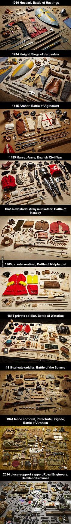 Historique de l'uniforme militaire des 1000 dernières années