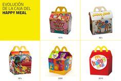 """""""Evolución de la Cajita Feliz y Happy Meal de McDonald's"""" http://www.weimark.es/brann/mcdonalds-la-historia-de-el-fundador-de-la-comida-rapida/ #Packaging #Naming #Branding"""