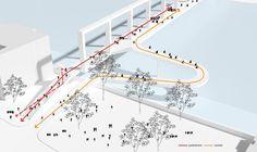 Oma partner reinier de graaf on why he thinks the nine elms bridge competit Architecture Panel, Architecture Graphics, Space Architecture, Architecture Drawings, Bridge Model, Bridge Design, Presentation Layout, Pedestrian Bridge, Cool Landscapes