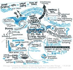 Brandy Agerbeck's Graphic Facilitation Work