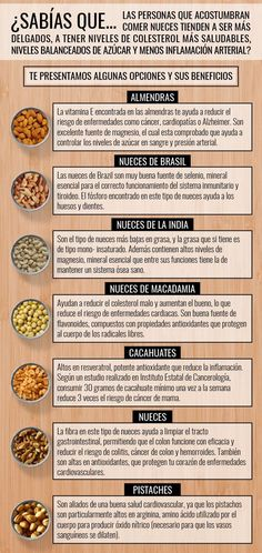 7 #Frutos secos que te regalan una #SALUD envidiable #tips