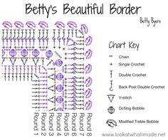 Cómo Crochet frontera hermosa de Betty