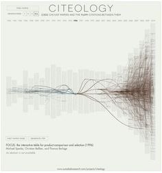 14 Things We Love About Data Visualization | Visual.ly Blog
